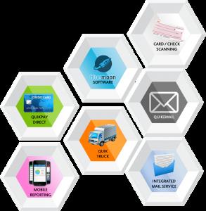 Storage Applications, Quikstor Software